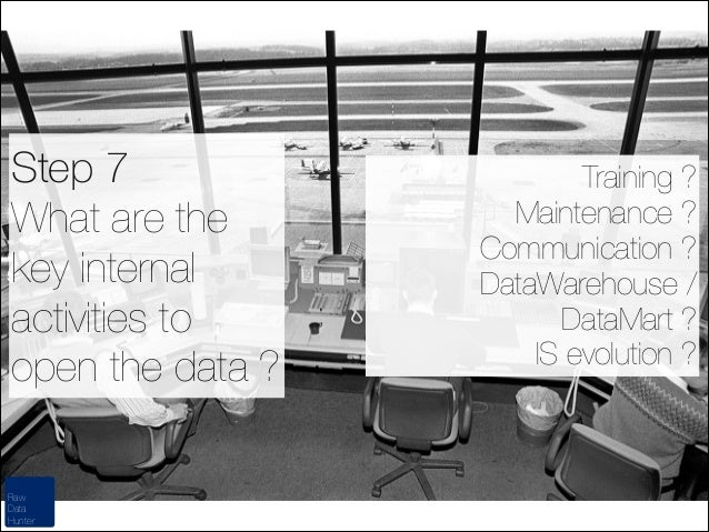Step 7 What are the key internal activities to open the data ? Raw Data Hunter  Training ? Maintenance ? Communication ? D...