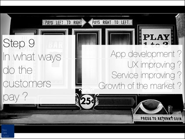 Step 9 In what ways do the customers pay ? Raw Data Hunter  App development ? UX improving ? Service improving ? Growth of...