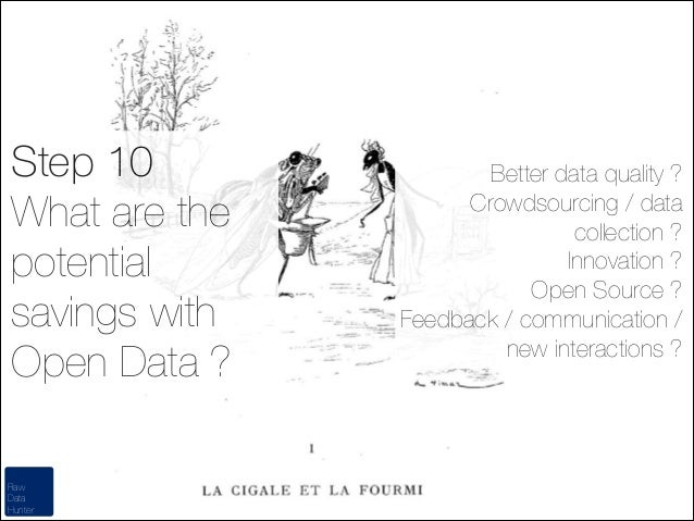 Step 10 What are the potential savings with Open Data ? Raw Data Hunter  Better data quality ? Crowdsourcing / data collec...