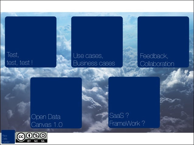Test, test, test !  Open Data Canvas 1.0 Raw Data Hunter  Use cases, Business cases  Feedback, Collaboration  SaaS ? Frame...