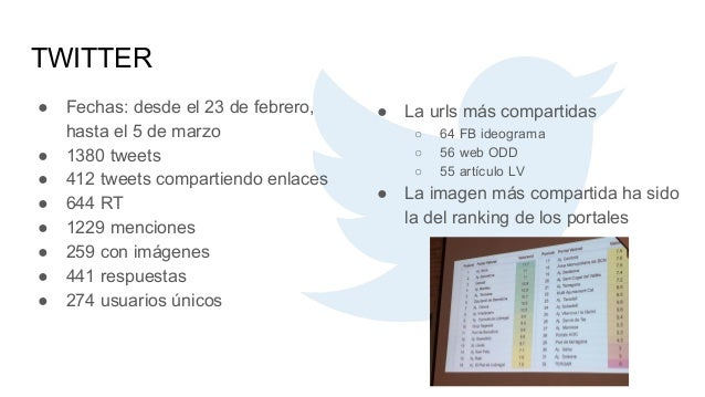 Informe de evaluación #ODDCAT (Open Data Day Cataluña) Slide 2