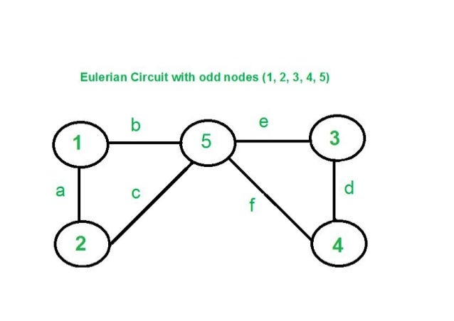 Eulerian Circuit with Odd Nodes