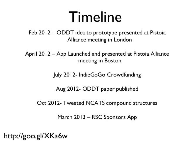 An Example of a Lean Startup: The Past, Present and Future Slide 2