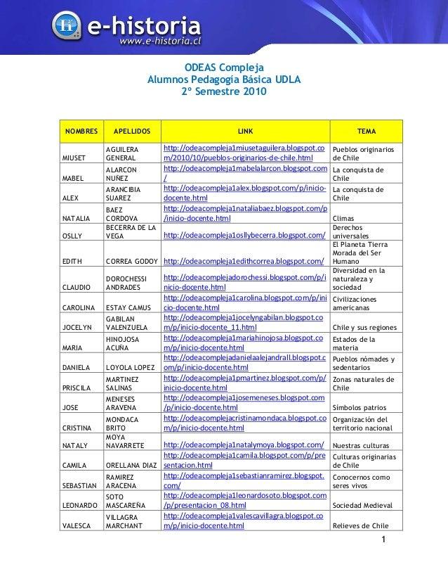 ODEAS Compleja                        Alumnos Pedagogía Básica UDLA                              2º Semestre 2010NOMBRES  ...
