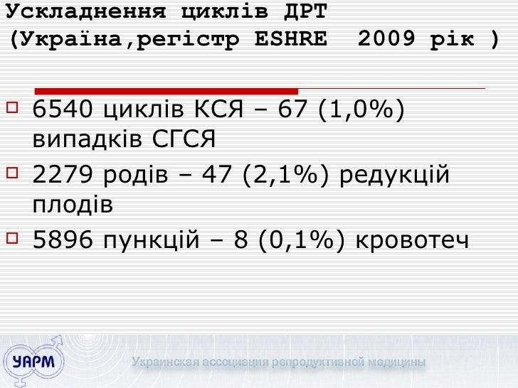 Ускладнення циклів ДРТ (Україна,регістр  ESHRE  2009  рік )   <ul><li>6540  циклів КСЯ –  67  ( 1 , 0 %) випадків СГСЯ  </...