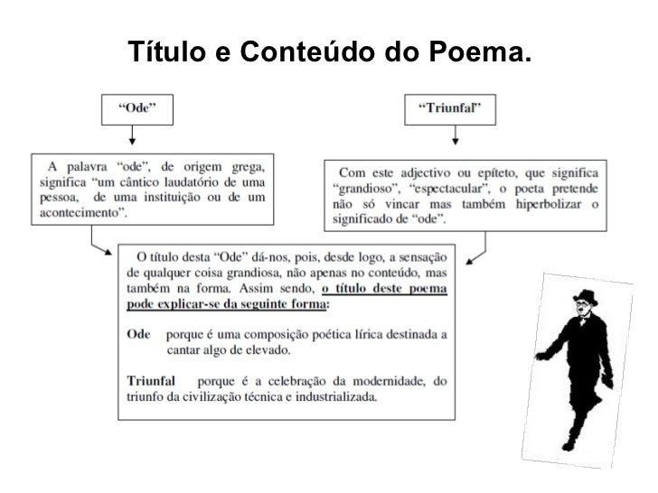 Ode Triunfal de Álvaro de Campos Slide 2