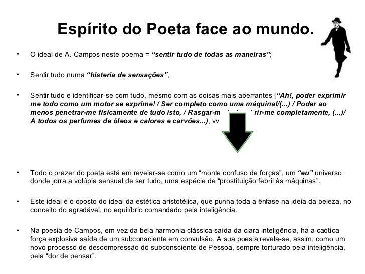 Ode Triunfal de Álvaro de Campos Slide 3