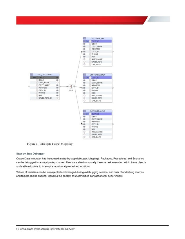 7 | ORACLE DATA INTEGRATOR 12C NEW FEATURES OVERVIEW Figure 3 – Multiple Target Mapping Step-by-Step Debugger Oracle Data ...