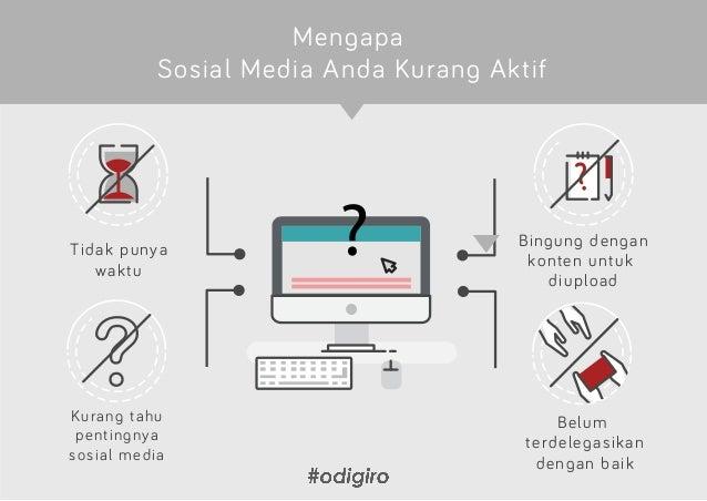 Mengapa Sosial Media Anda Kurang Aktif Belum terdelegasikan dengan baik Tidak punya waktu Kurang tahu pentingnya sosial me...