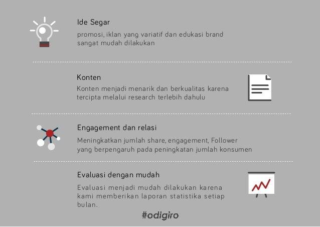 LAYANAN KAMI 1. Aktivasi Sosial Media 2. Perancangan Konten Visual Sosial Media 3. Online Advertising Management 4. Online...