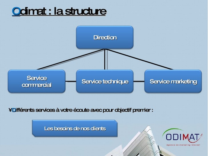 O dimat : la structure <ul><li>D ifférents services à votre écoute avec pour objectif premier : </li></ul>Direction Les be...