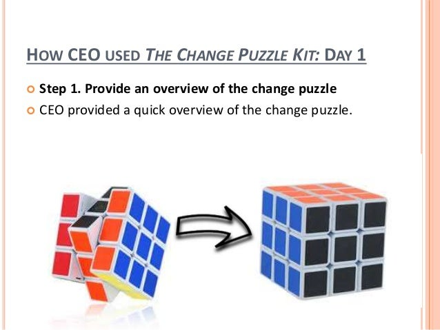 """Step 2. Analyse the organization of today  2.1 Instructions: was given the chart """"The Organization Of Today"""" plus the 20 ..."""