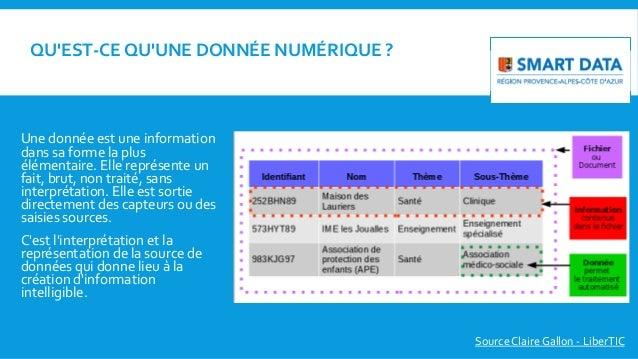 Introduction Aux Donnees Ouvertes