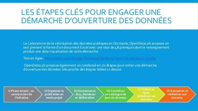 meilleure ligne d'ouverture pour le profil de datation Speed datation Rennes