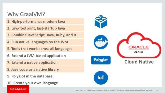 Cloud Native 자바 플랫폼: Graalvm Overview