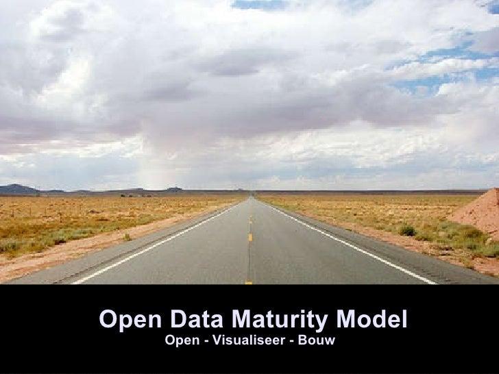 Open Data Maturity Model Open - Visualiseer - Bouw