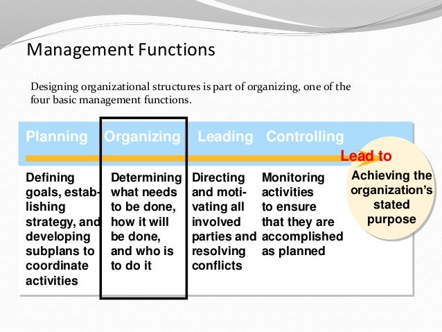 examples of planning organizing leading and Business management can be defined as the acquisition, allocation, and utilization of resources through planning, organizing, staffing, leading, and.