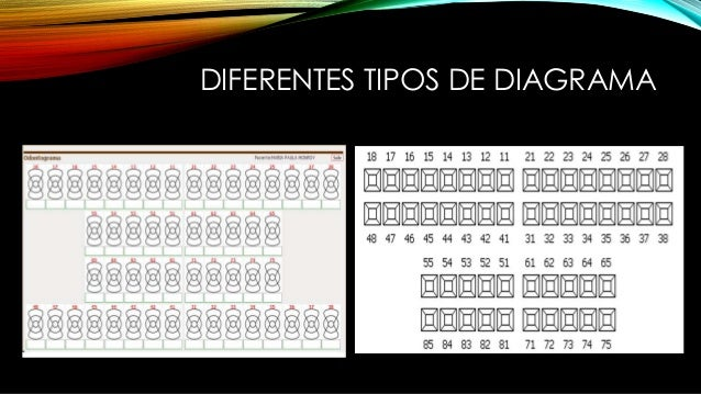 Tipos de odontogramas dentales download author fandeluxe Choice Image