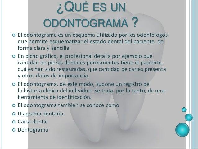 odontograma