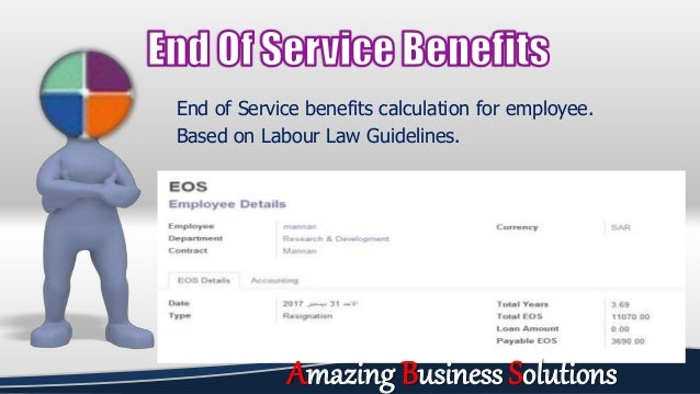 End of Service benefits calculation for employee. Based on Labour Law Guidelines. Amazing Business Solutions