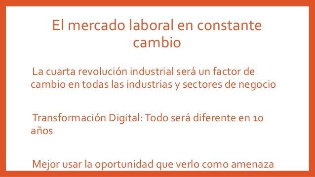 Emprendimiento en España y mercado laboral Slide 2