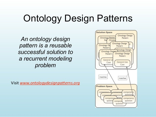 Ontology Design Patterns For Linked Data Tutorial At ISWC40 Intro Awesome Design Patterns Tutorial