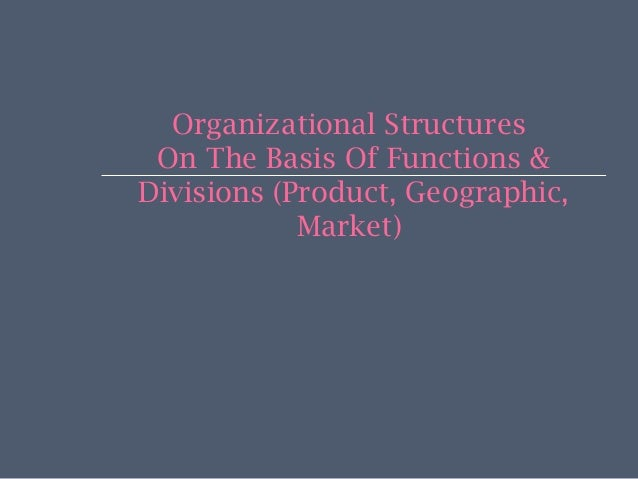 Organizational Structures On The Basis Of Functions & Divisions (Product, Geographic, Market)