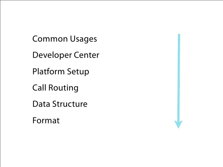 Open API Architectural Choices Considerations Slide 2
