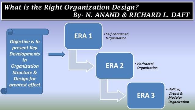 Organization Structure Design Rules