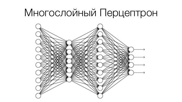Многослойный Перцептрон