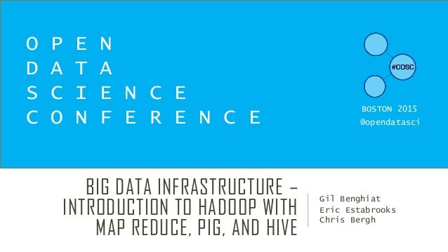 BIG DATA INFRASTRUCTURE – INTRODUCTION TO HADOOP WITH MAP REDUCE, PIG, AND HIVE Gil Benghiat Eric Estabrooks Chris Bergh O...