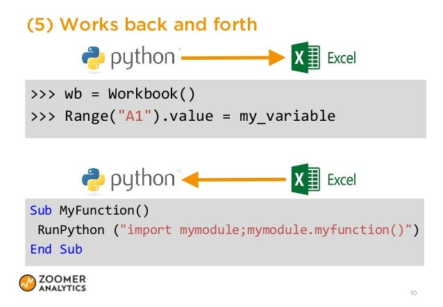 Python Excel Tutorial: The Definitive Guide