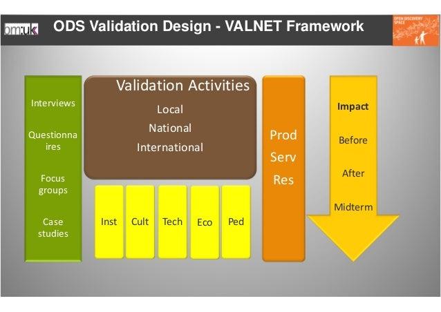 ODS Validation Design - VALNET Framework                ValidationActivitiesInterviews                                   ...