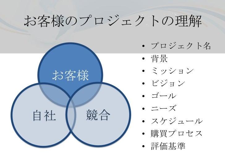 Odstudy 20120225 エンジニアのための提案力向上セミナー