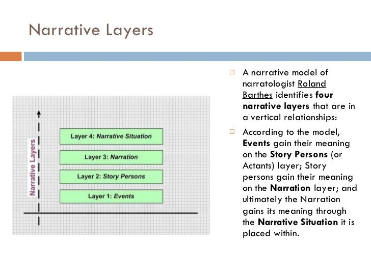 Narrative Layers <ul><li>A narrative model of narratologist  Roland Barthes  identifies  four narrative layers  that are i...