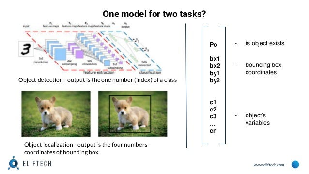 Object Detection with Tensorflow