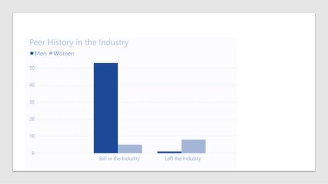 ODTUG Leadership Talk-  WIT and Sponsorship Slide 3