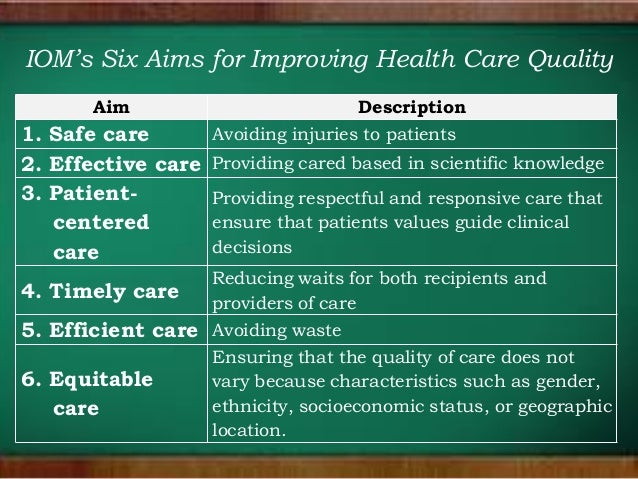 appropriateness in health care To develop a new instrument for judging the appropriateness of three   international journal for quality in health care, volume 16, issue 2,.