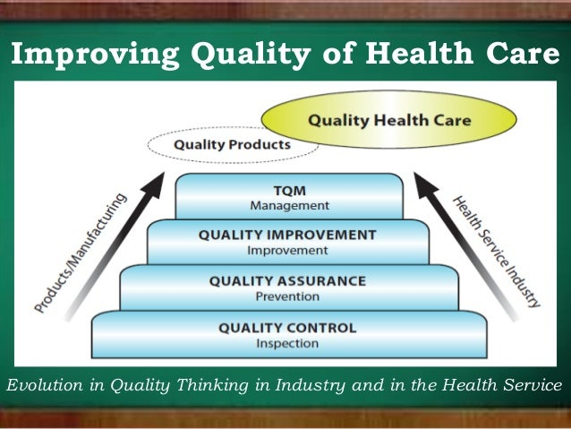 quality health care and nursing