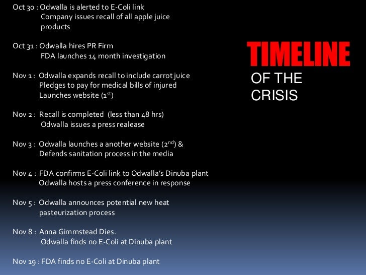 Odwalla Juice Recall Crisis