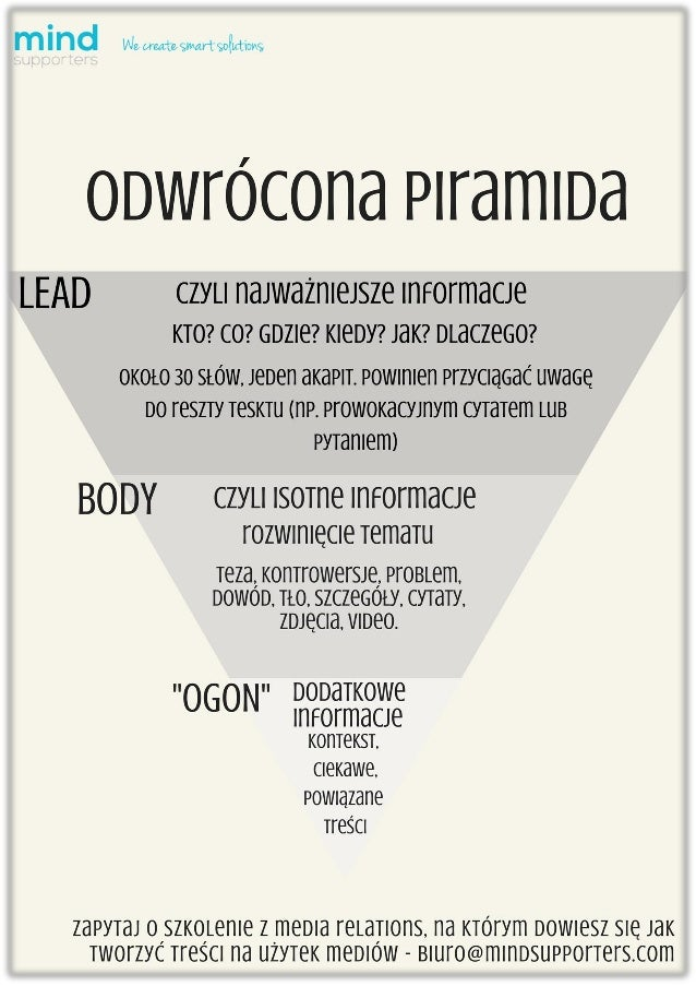 Odwrócona piramida