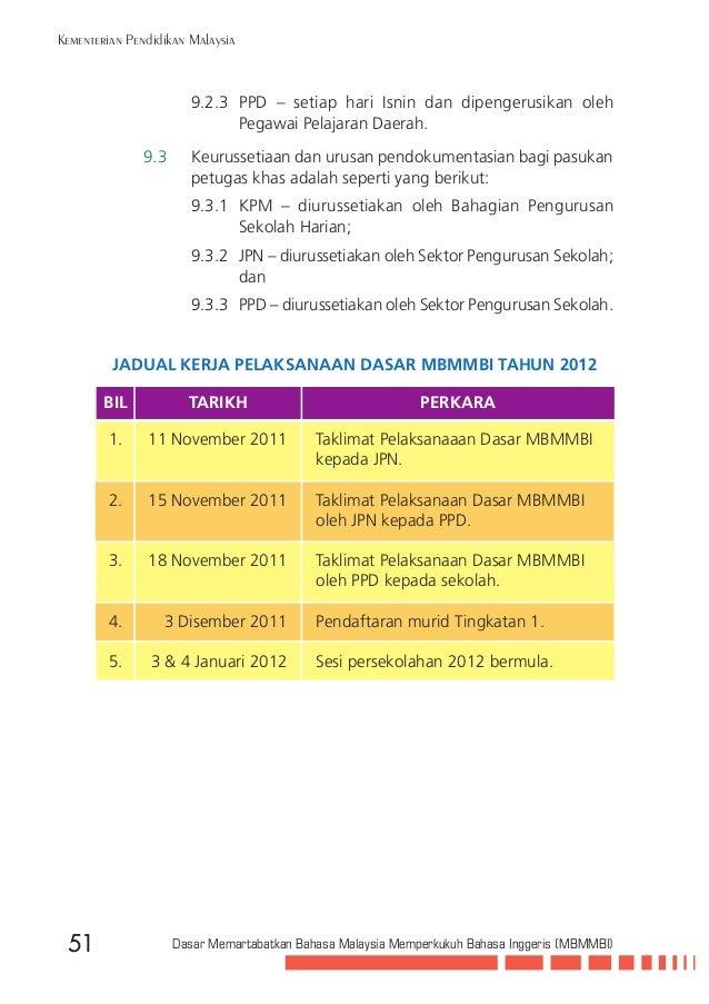 Senarai Sekolah Agama Bantuan Kerajaan Negeri Terengganu Kronis R