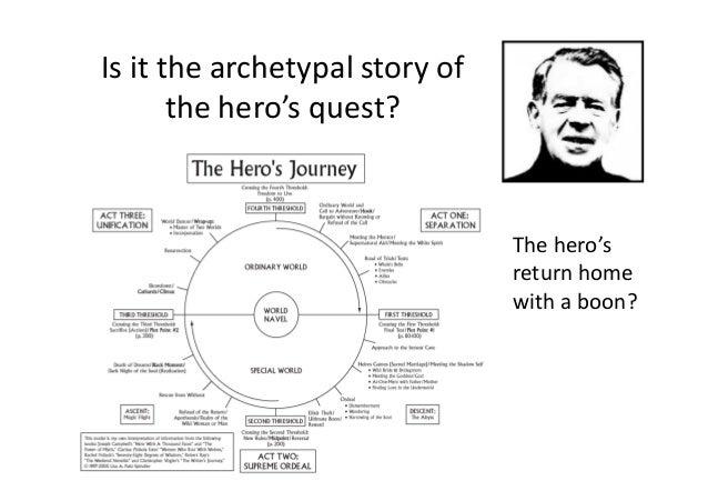 odysseus heros journey