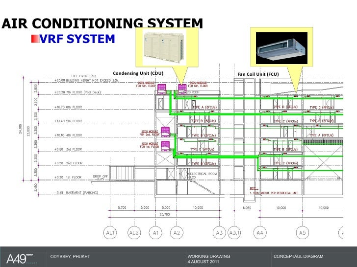 Analog Vs Ip Technology additionally Drafting For Electronics 17 in addition Anatomyzone Stomach in addition Cctv  work Ex le further Fire Sprinkler System. on cctv riser diagram