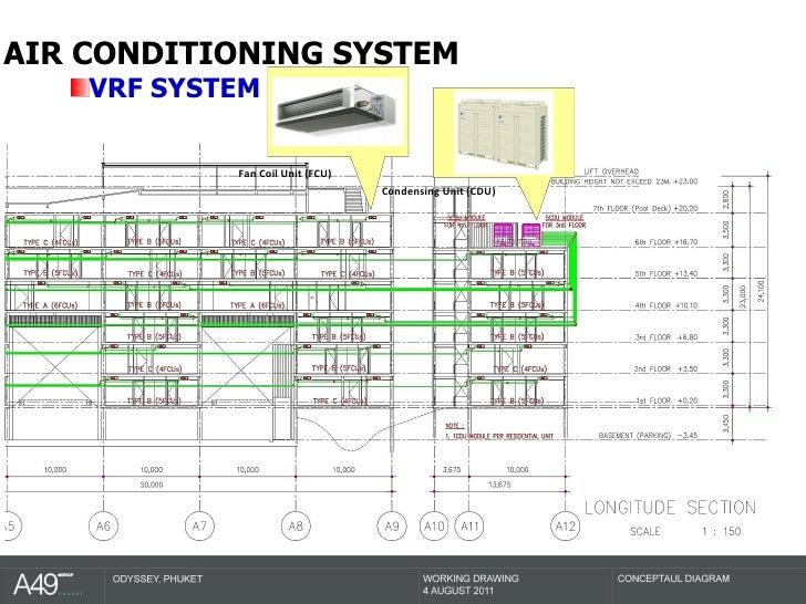 mitsubishi vrf wiring diagram wiring diagram rh thermendoek nl mitsubishi vrf fault codes mitsubishi vrf error codes