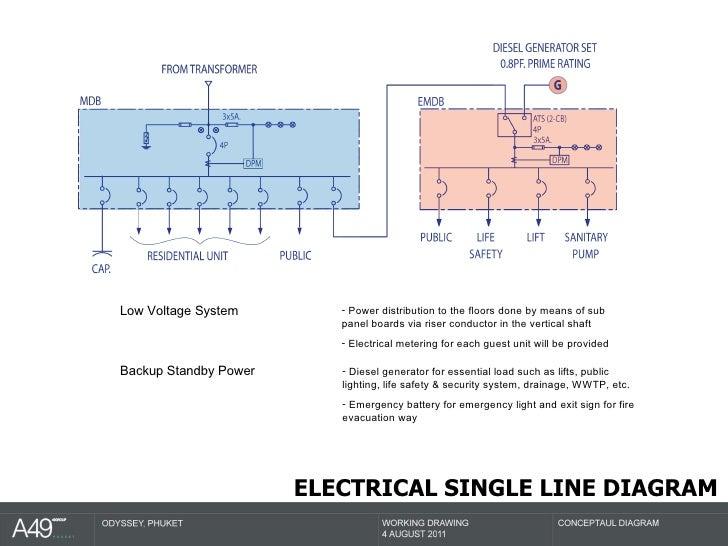 odyssey 09 08 11 rh slideshare net HVAC Riser Diagram lighting control riser diagram