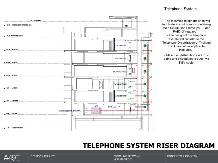 Odyssey 09 0811 likewise Fire Alarm Mounting Height Diagram together with American Power Conversion APC AR8452 Apc Data Dist 2U Pnl Hold 8Ea p 1506355 furthermore Industrial Control Panel Wiring Diagram additionally 524950900289258555. on fire alarm control panel sign