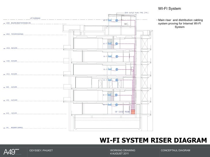 odyssey 09 0811 7 728?cb=1334878230 odyssey 09 08 11 fire alarm riser diagram at mifinder.co