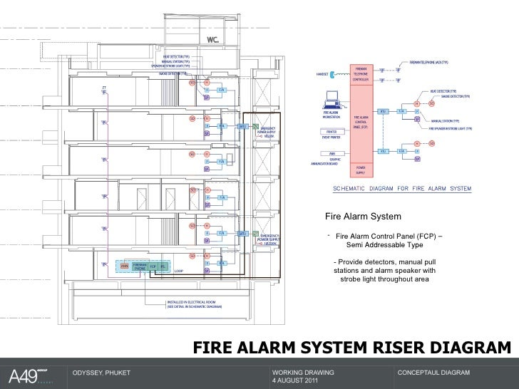 Addressable Fire Alarms Systems Typical Wiring Diagram - Somurich.com