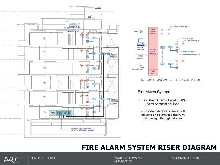 Nice Smoke Detector Connection Diagram Adornment - Electrical ...